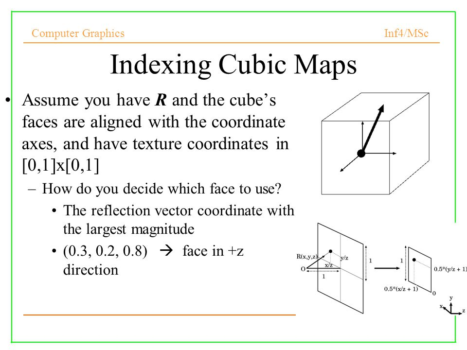 Indexing Cubic Maps Assume you have R and the cube's faces are aligned with the coordinate axes, and have texture coordinates in [0,1]x[0,1]